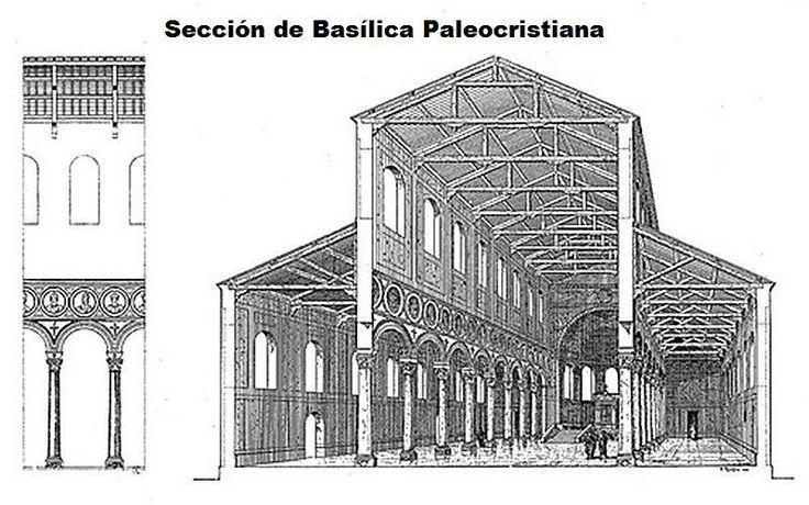 Basílica romana, 3 o 5 naves y planta rectangular.