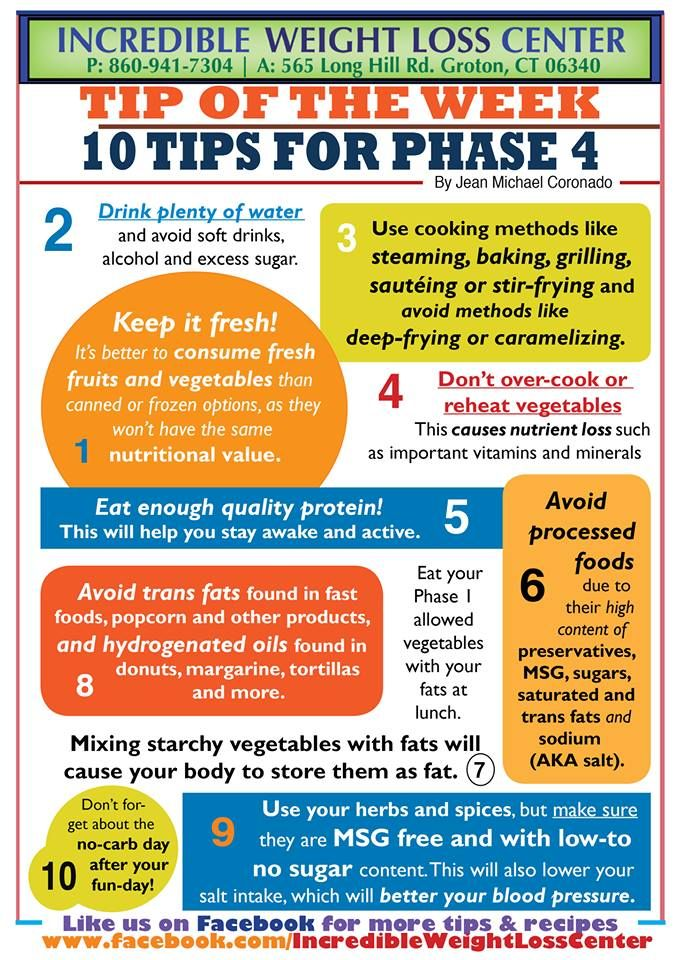 10 Tips for Phase 4- for when I finally hit my goal ...