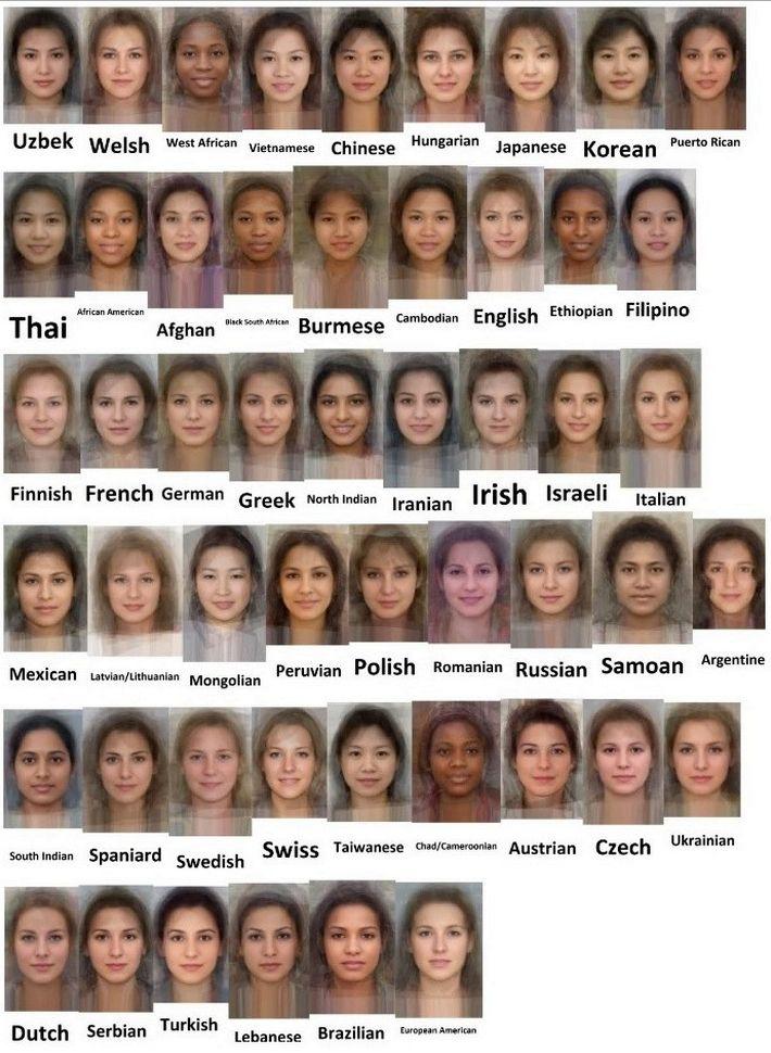 Average Faces of Women