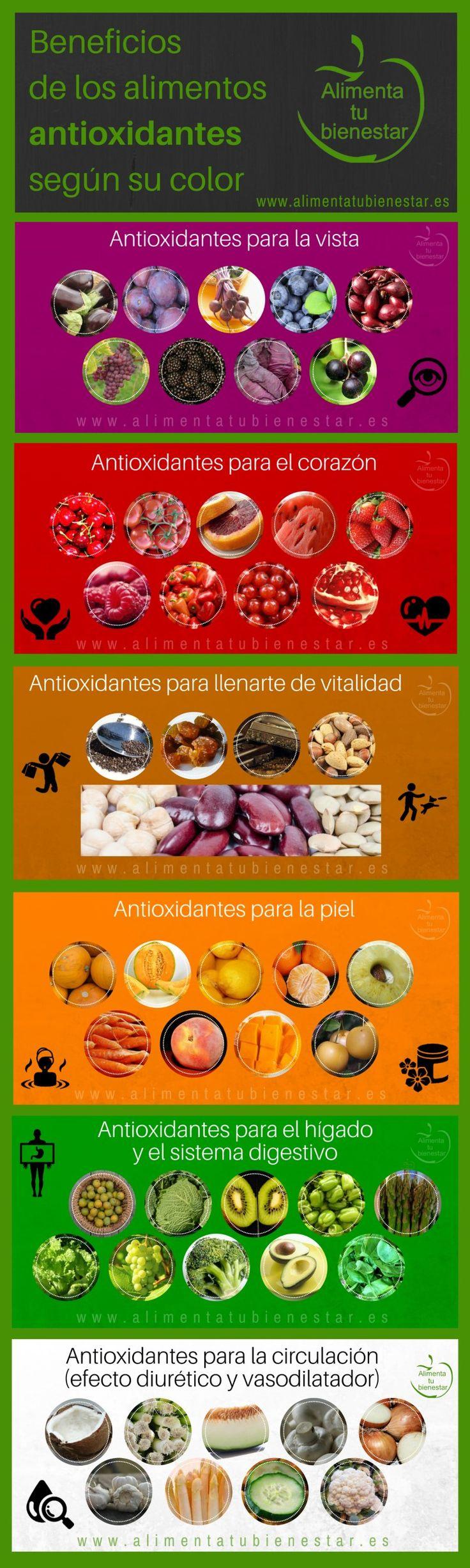 #Infografia Beneficios de los alimentos #antioxidantes por su color