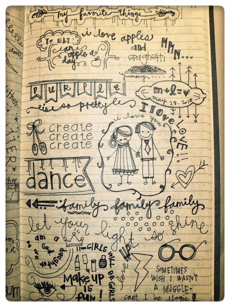 Love Notes By Lauryn  Journal Entry  My Favorite Things