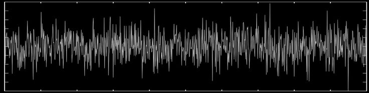 Acoustical Properties  is the interdisciplinary science that deals with the study of all mechanical waves in gases, liquids, and solids including topics such as vibration, sound, ultrasound and infrasound. In this photo we can see a infrasound
