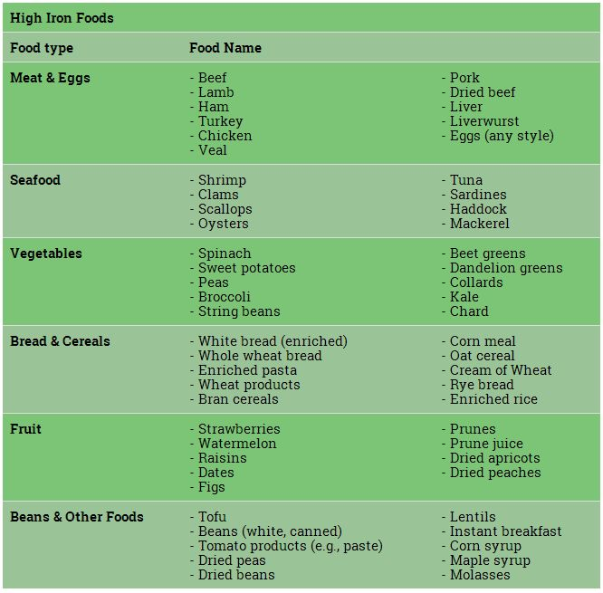 How do you lose thigh fat in 2 weeks image 5
