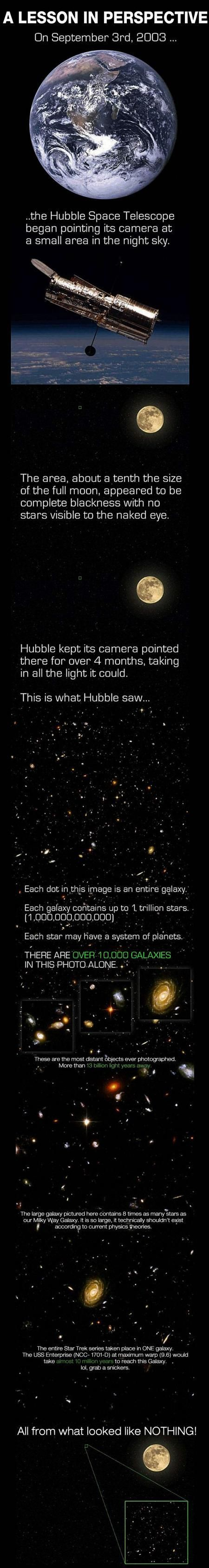 Wow. Here Is Proof We Are Really Insignificant... -   Misc