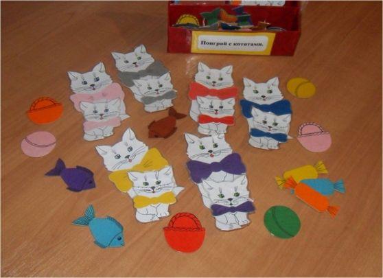 Дидактическая игра по сенсорному развитию «Поиграй с котятами» Фото