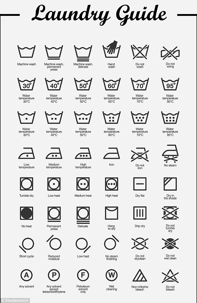 Fewer Than One In Seven Of Us Can Identify Six Most Common Washing Symbols Daily Mail Online