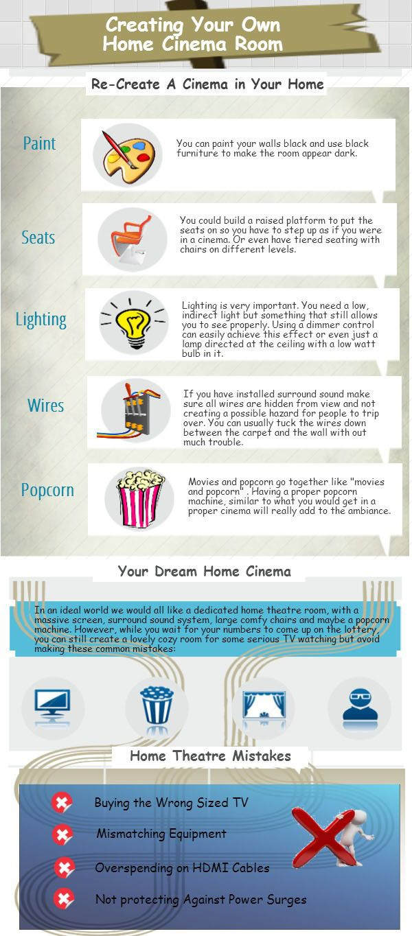 If you have ever wanted a home cinema in your house, then here is a guide to re-creating  that cinema atmosphere in your own home as well as common mistakes to avoid. So get out the pop-corn and learn how you can have your very own home cinema room.