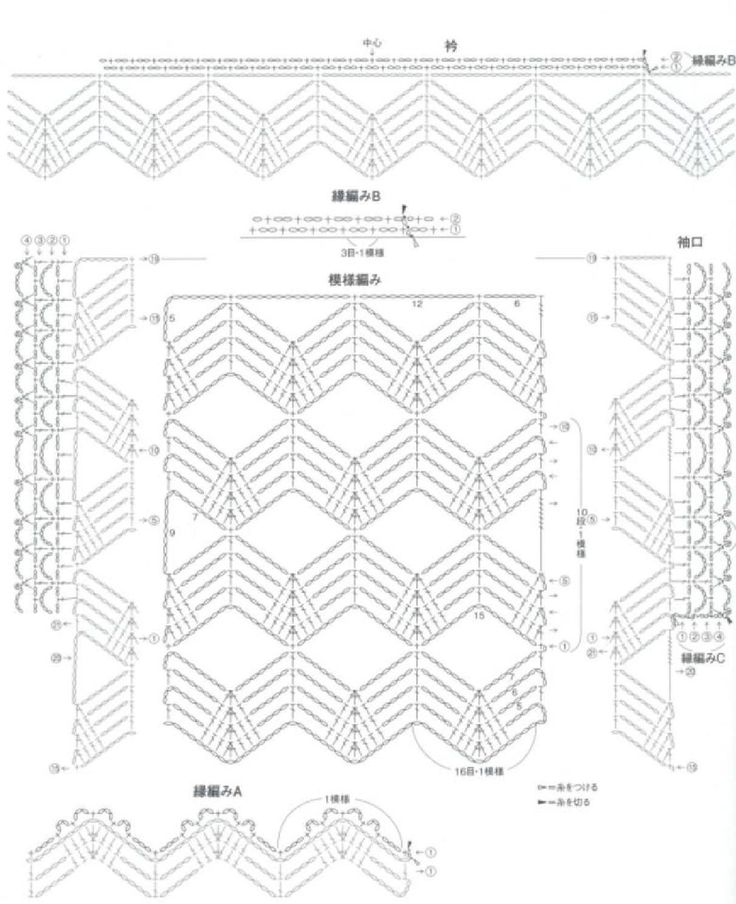 hand blanket stitch diagram