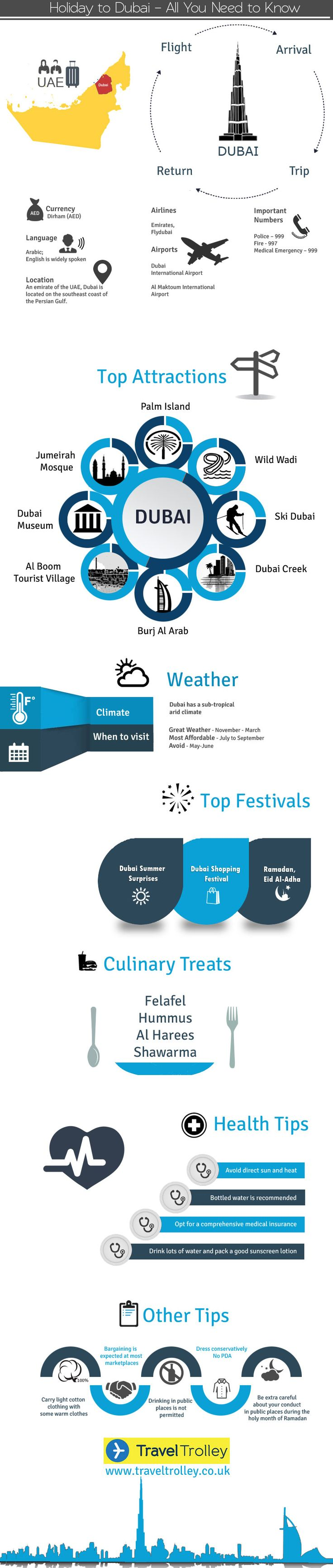 HolidaytoDubai – All You Need to Know Dubai, the most populous emirate in the UAE, is among the world's leading tourist destinations and attracts millions of travellers, year on year #infographic #dubai ,