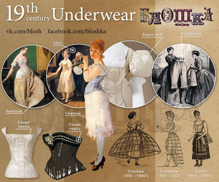 Fashion Timeline.19-th century on Behance (part XI)