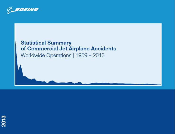 I'd like to share '' Statistical Summary of Commercial Jet Airplane Accidents '' by  BOEING. You can find some statistics about ; 2013 Airplane Accidents Departures, Flight Hours, and Jet Airplanes...