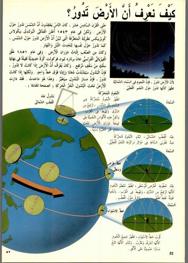 دائرة معارف القرن الحادي والعشرين للعلوم والتكنولوجيا المتطورة والطبيعية Matnawi Free Download Borrow And Streaming Internet Archive In 2021 Physics Courses Arabic Calligraphy Art My Books