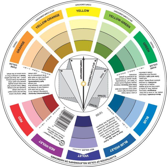 92 Interior Design Color Lesson Plans Interior Design Lesson Plans For High School Home