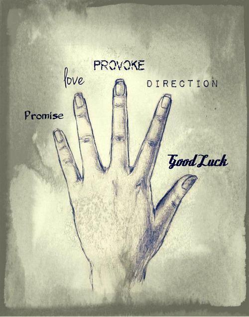non-verbal communication through fingers.