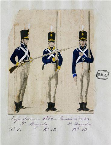 Figurinos de uniformes das 3ª e 4ª Brigadas da Divisão do Centro utilizados pelos militares do Regimento de Infantaria 19, na Guerra Peninsular (1810).
