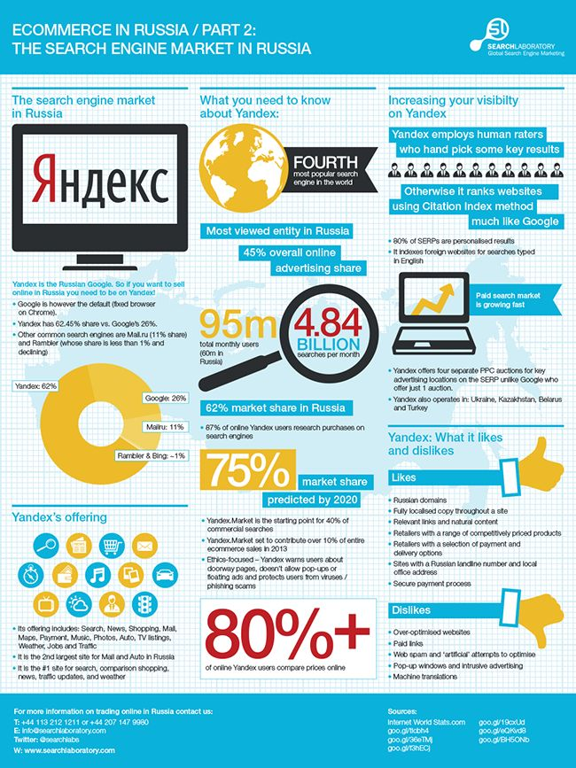 russia_infographic_21 650 width