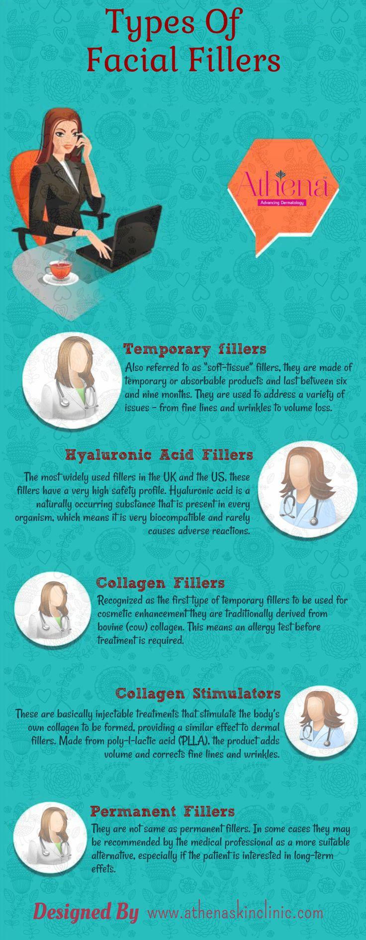 17 Best Ideas About Facial Fillers On Pinterest Dermal