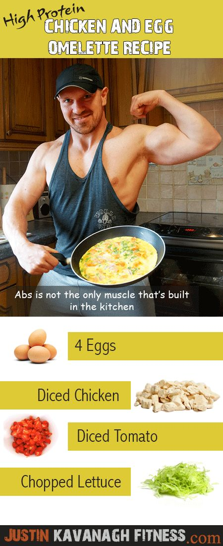 After I an intense workout at the gym this morning, I decided to cook myself a high protein chicken and egg omelette.