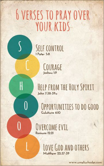 Image from http://www.ameliarhodes.com/wp-content/uploads/2014/09/school-prayer-printable.jpg.