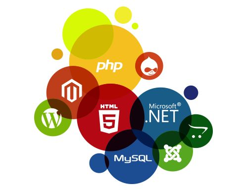 https://webdesignservicesinchennai.wordpress.com/2016/05/18/professional-website-development-company/