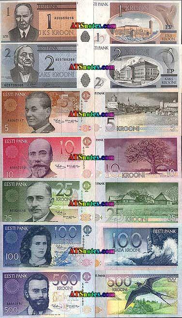Estonian Bank Notes