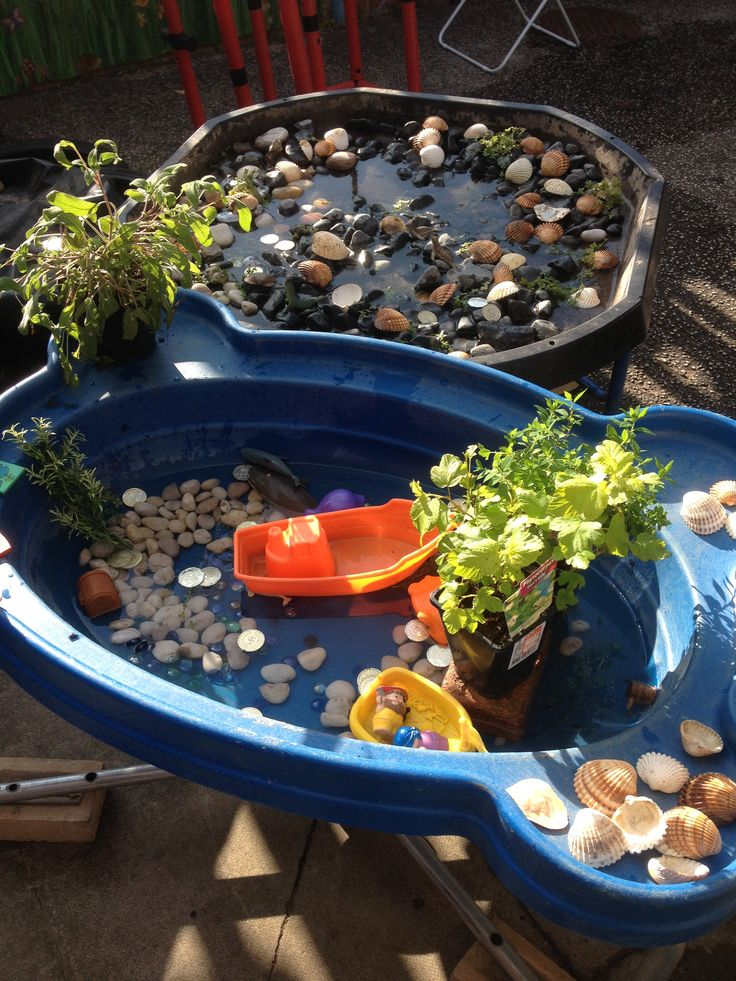 Outdoor 'under the sea' small world. Extended to allow children to explore rock pools.