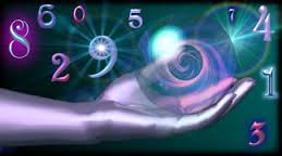 Image result for numerology images in hd