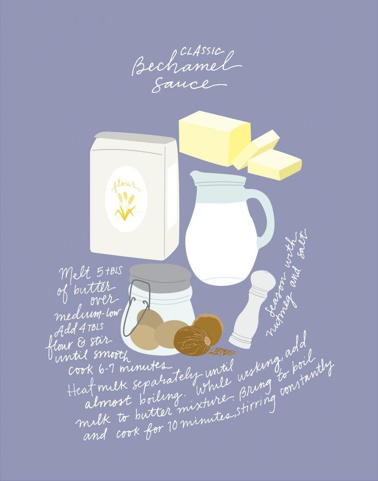 bechemel sauce recipe illustration | by bright room studio