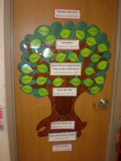 The 7 Habits of Happy Kids tree for bulletin board, students' names on the leaves