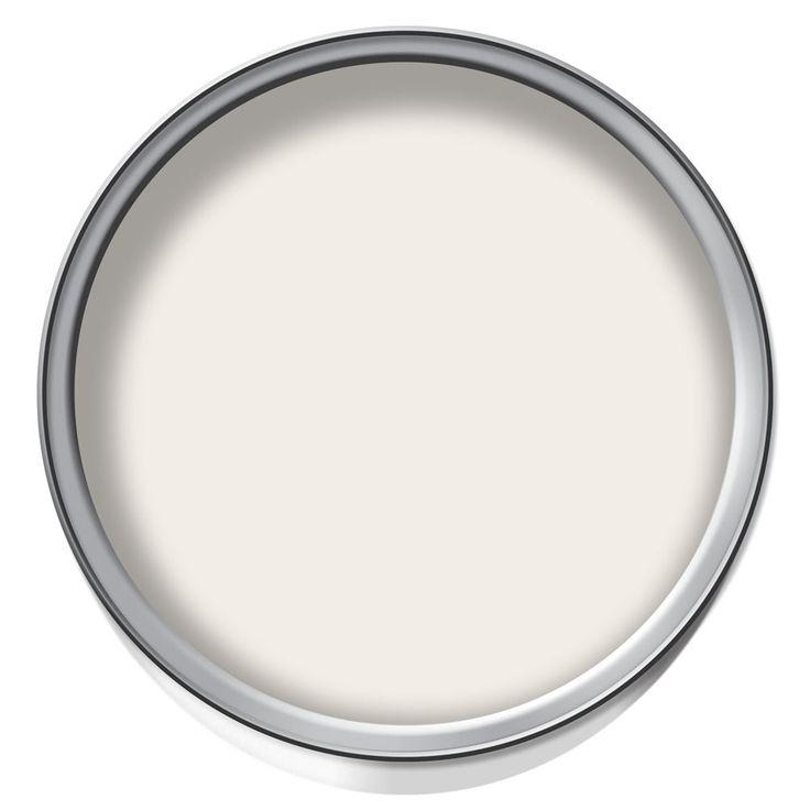 Best Paint Brushes For Silk Emulsion Uk