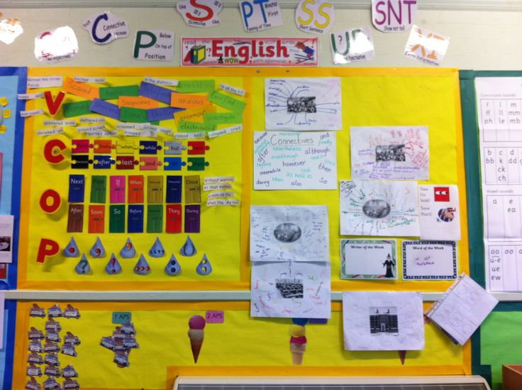 English working wall in my classroom
