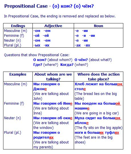Russian Prepositional Case - case endings and specific examples
