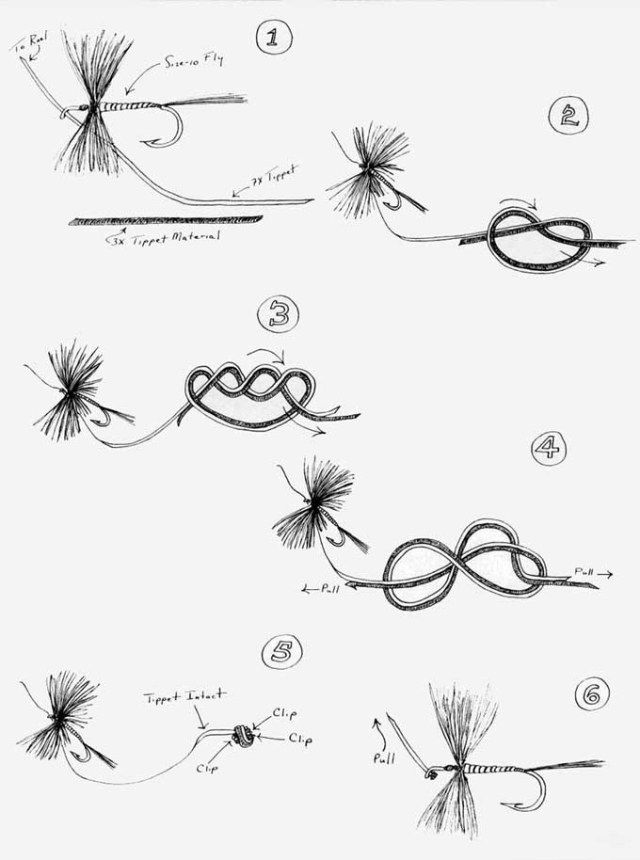29 best images about fishing tackle and knots on pinterest