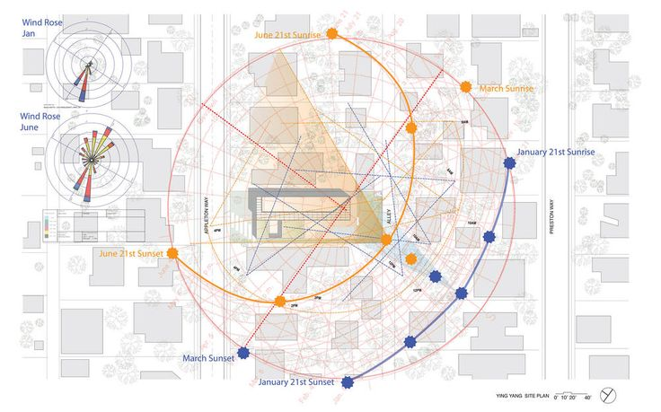 sun path diagram sun path diagram for charlottesville 17 best images about sun path diagram architecture | sun ...