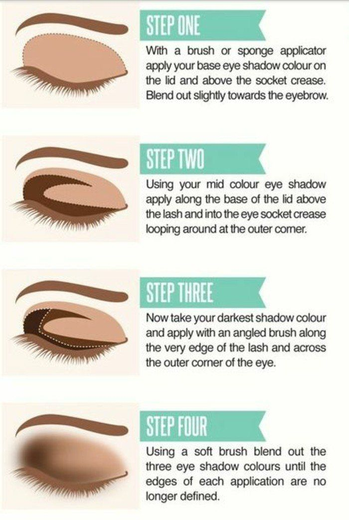 tuto maquillage yeux marrons, fard a paupiere yeux marrons