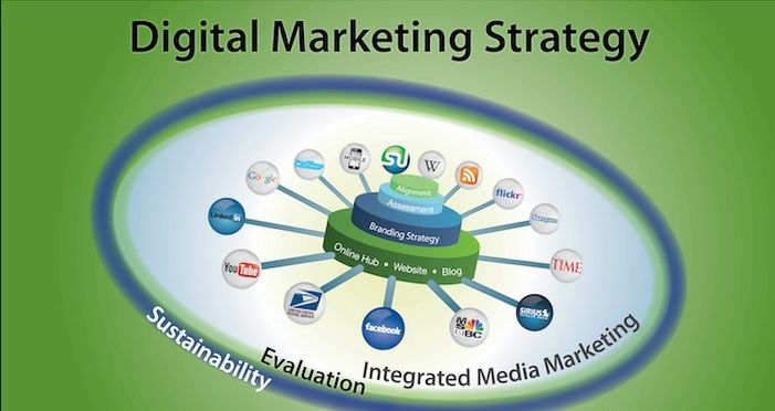 We provide all the digital marketing strategies through our courses.