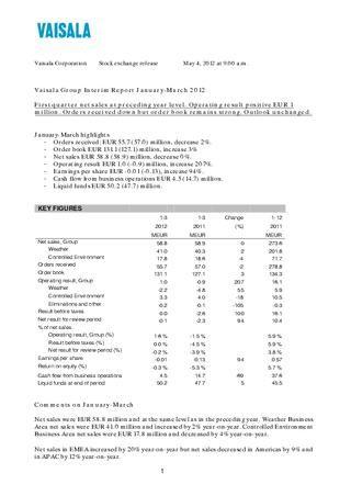 Vaisala Interim Report Q1 2012