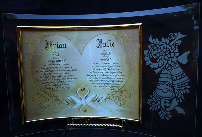 """First Name Meanings with Six Names From $18 USD  Mattes and Frames available for all prints  We specialize in personalized """"First Name"""" prints that tells a name's origin, meaning and positive personality traits.  Phone: (360)-698-2845