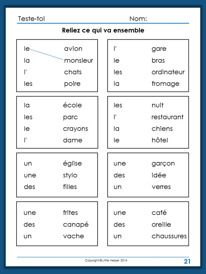 French Definite, Indefinite, and Partitive Articles ...