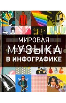 Грэхам Беттс - Мировая музыка в инфографике обложка книги