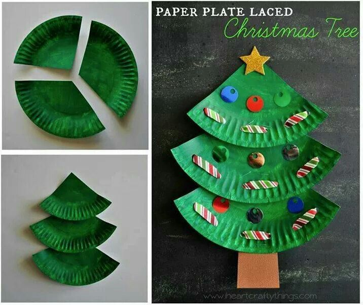Paper Plate Christmas Tree Craft For The Kiddos