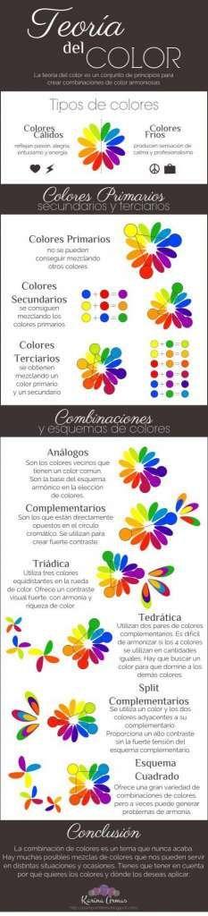 Teoría del Color – Agencia Conecta2.cat