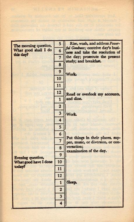Ben Franklin Daily Schedule