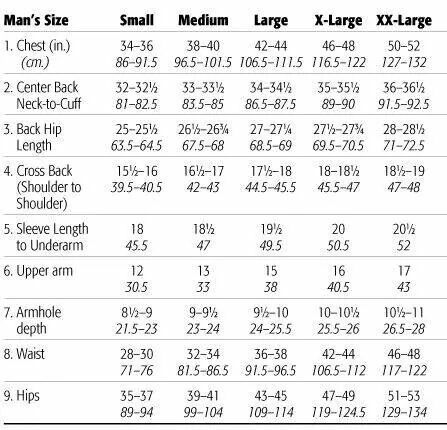 Measurement men