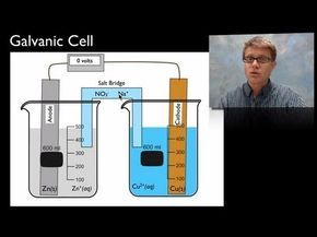 """Electrochemistry - """"In this video Paul Andersen explains how electrochemical reactions can separate the reduction and oxidation portions of a redox reactions to generate (or consume) electricity. The half reactions can be analyzed to determine the potential of either a galvanic (voltaic) or an electrolytic cell. The reduction takes place at the cathode and the oxidation takes place at the anode."""""""