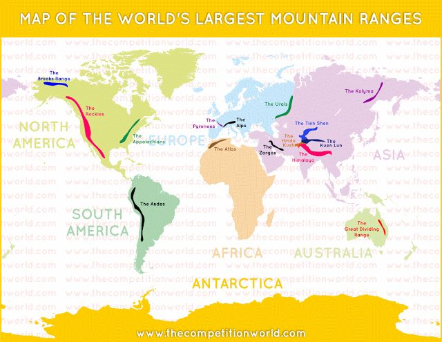 World Geography World 39 s Largest Mountain Ranges Map World geography