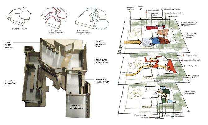 40 best analisis de la arquitectura images on pinterest for Spatial analysis architecture