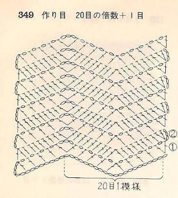 Resultado de imagen de grafico manta de croche para bebe