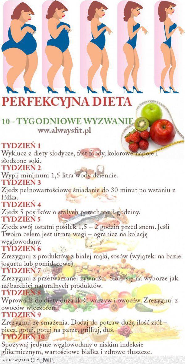 dieta na Stylowi.pl