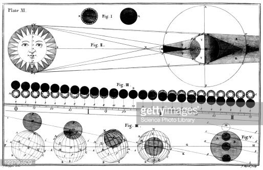167 best diagrams  the solar system and tattoo ideas